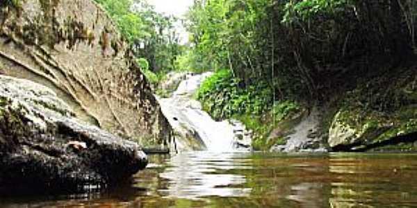 Imagens da cidade de Botuverá - SC