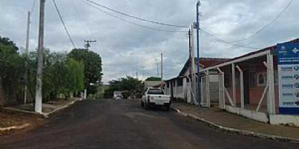 Imagens da localidade de Amadeu Amaral Distrito de Marília - SP